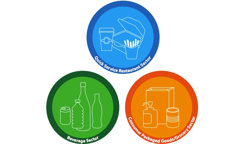 New Report: Packaging Sustainability Improvements Needed for Fast Food, Beverage, and Consumer Goods Companies