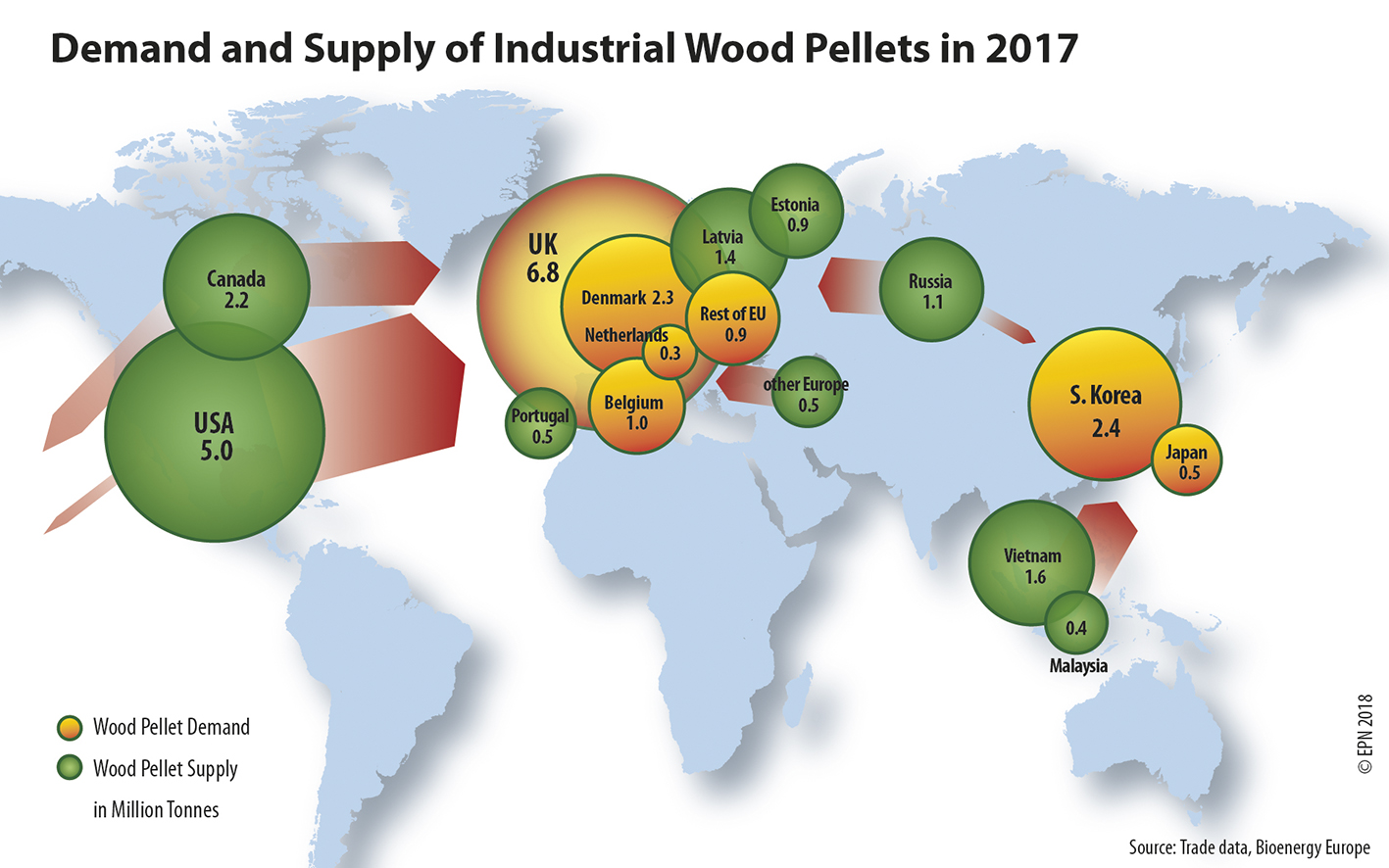 Demand and supply of industrial wood pellets 2017