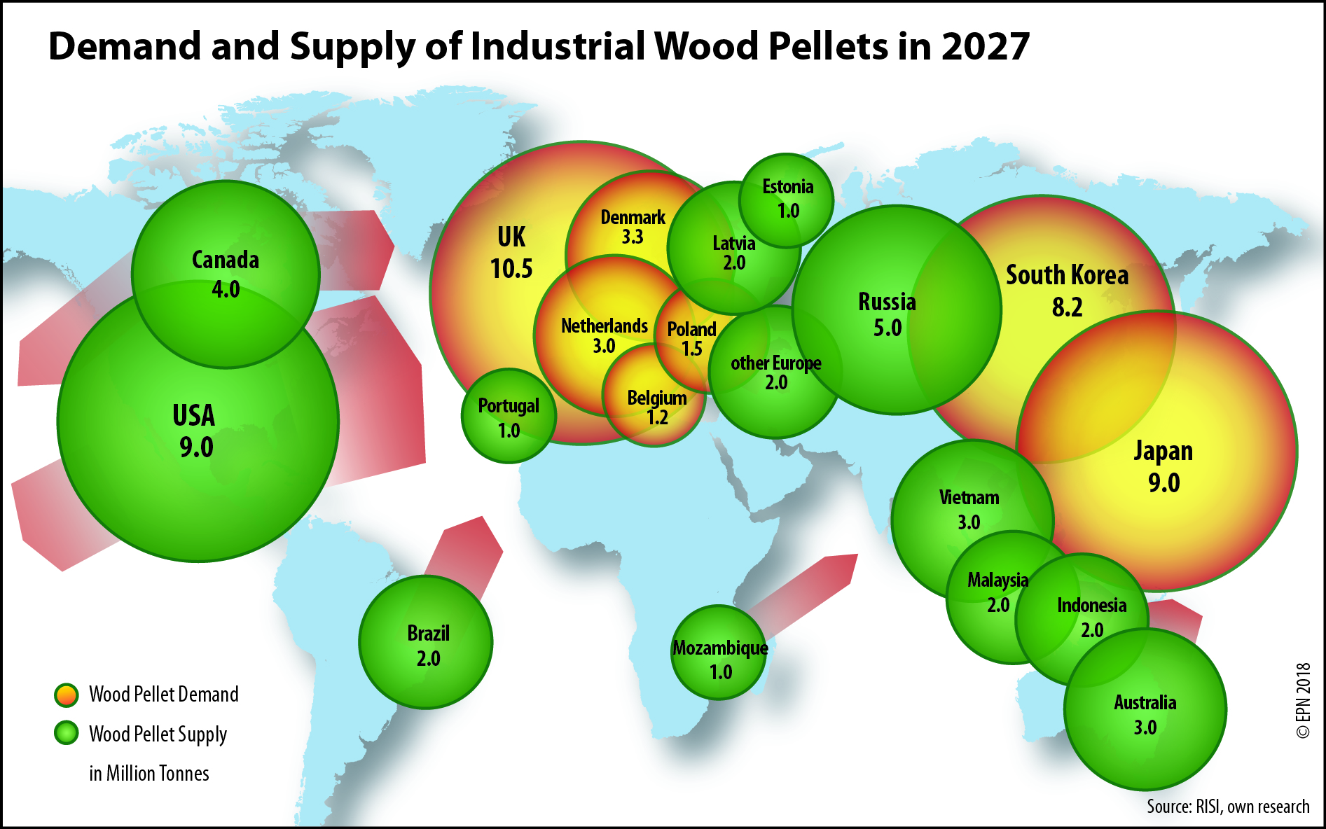 Demand and supply of industrial wood pellets 2027